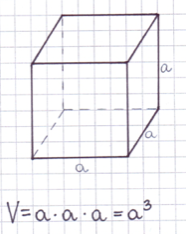 objętość sześcianu