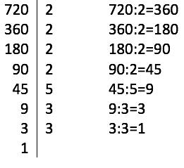 rozkład liczby złożonej na czynniki pierwsze