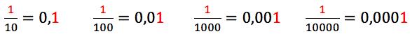 zamian mianownika na mianownik 10, 100, 1000, 10000