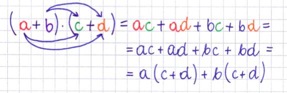 mnożenie różnic algebraicznych