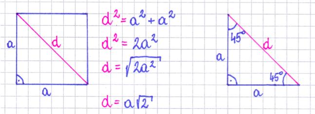 wyznaczanie przekątnej kwadratu za pomocą twierdzenia pitagorasa