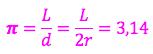 Liczba Pi wzór