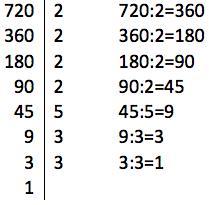 rozkład liczb