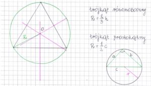 symetralna trójkąta