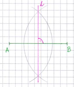 symetria odcinka