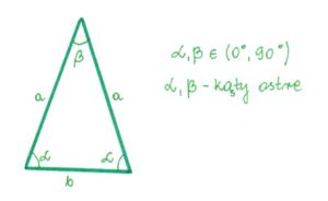trójkąt ostrokątny równoramienny