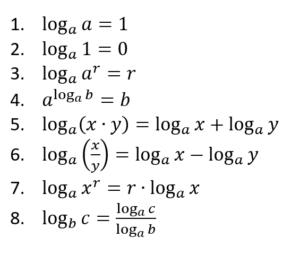 własności działań na logarytmach