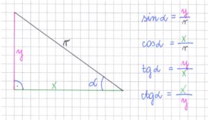 wzory na funkcje trygonometryczne