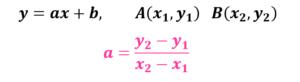 wzór na współczynnik kierunkowy a